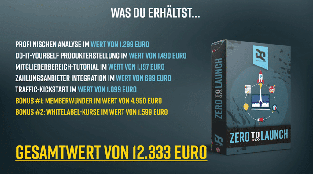 zero to launch erfahrung
